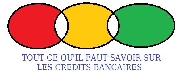Conseils sur les prêts et le rachat de crédit